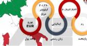 اخبار مدرسه ایتالیایی اصفهان